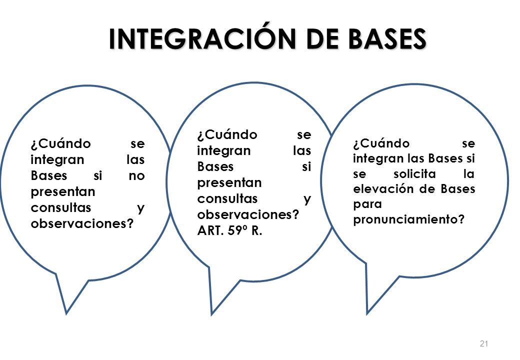 INTEGRACIÓN DE BASES ¿Cuándo se integran las Bases si no presentan consultas y observaciones? ¿Cuándo se integran las Bases si presentan consultas y o