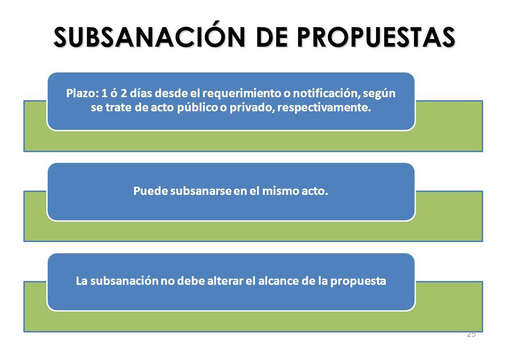 Plazo: 1 ó 2 días desde el requerimiento o notificación, según se trate de acto público o privado, respectivamente. Puede subsanarse en el mismo acto.