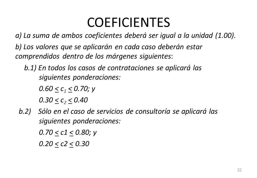 COEFICIENTES a) La suma de ambos coeficientes deberá ser igual a la unidad (1.00). b) Los valores que se aplicarán en cada caso deberán estar comprend