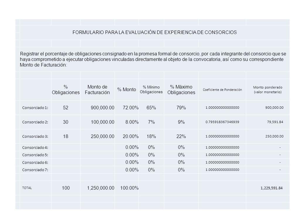69 FORMULARIO PARA LA EVALUACIÓN DE EXPERIENCIA DE CONSORCIOS Registrar el porcentaje de obligaciones consignado en la promesa formal de consorcio, po