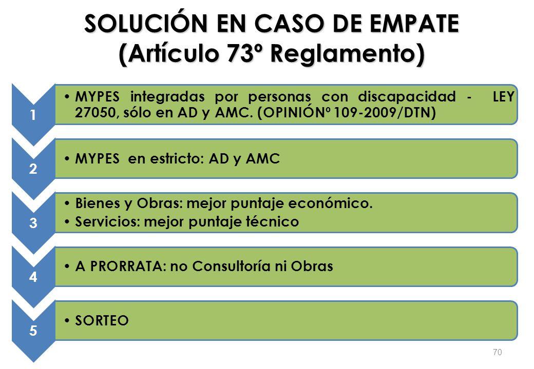 1 MYPES integradas por personas con discapacidad - LEY 27050, sólo en AD y AMC. (OPINIÓNº 109-2009/DTN) 2 MYPES en estricto: AD y AMC 3 Bienes y Obras