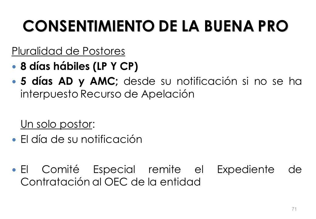 CONSENTIMIENTO DE LA BUENA PRO Pluralidad de Postores 8 días hábiles (LP Y CP) 5 días AD y AMC; desde su notificación si no se ha interpuesto Recurso
