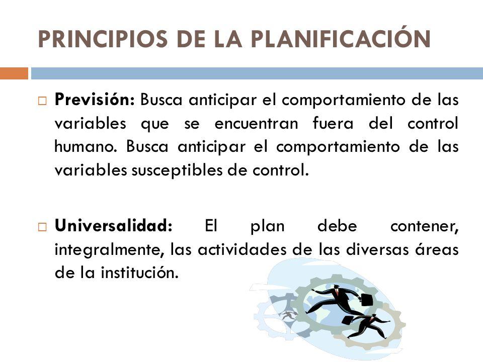 PRINCIPIOS DE LA PLANIFICACIÓN Continuidad: La planificación es un proceso continuo en el tiempo.