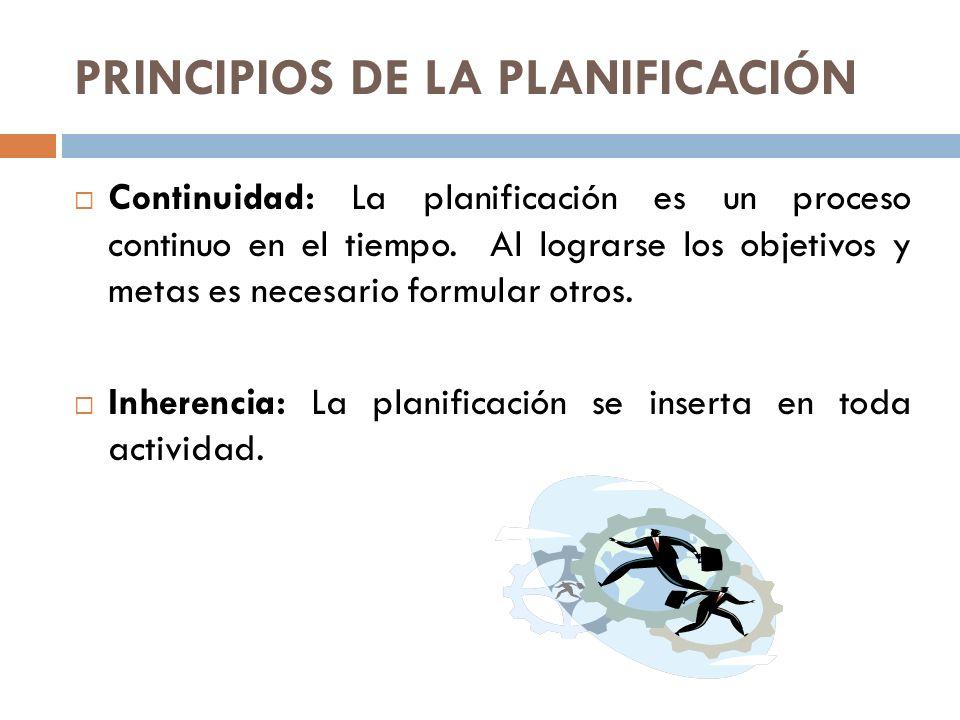 Funciones del Centro Nacional de Planeamiento Estratégico (CEPLAN) Conducir el proceso de formulación y difusión de una visión compartida y concertada de futuro del país.