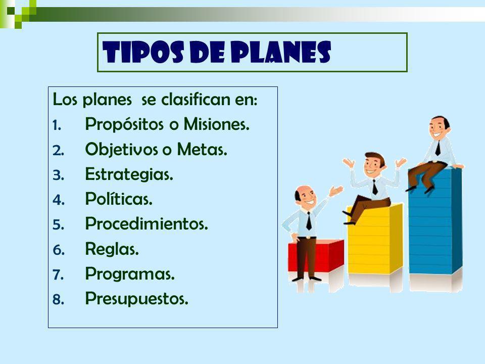 Los planes se clasifican en: 1. Propósitos o Misiones. 2. Objetivos o Metas. 3. Estrategias. 4. Políticas. 5. Procedimientos. 6. Reglas. 7. Programas.