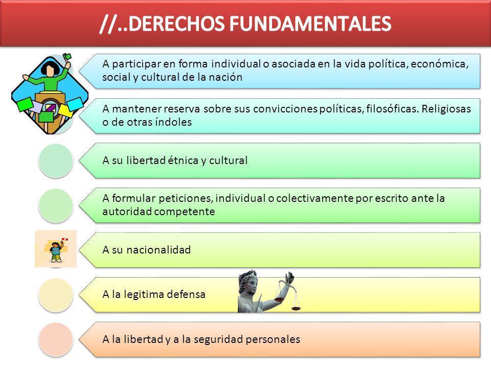 A participar en forma individual o asociada en la vida política, económica, social y cultural de la nación A mantener reserva sobre sus convicciones políticas, filosóficas.
