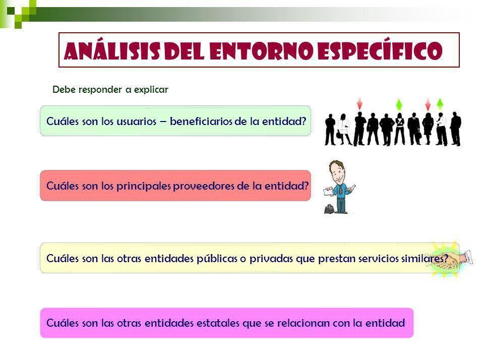 Análisis del entorno específico Debe responder a explicar Cuáles son los usuarios – beneficiarios de la entidad? Cuáles son los principales proveedore
