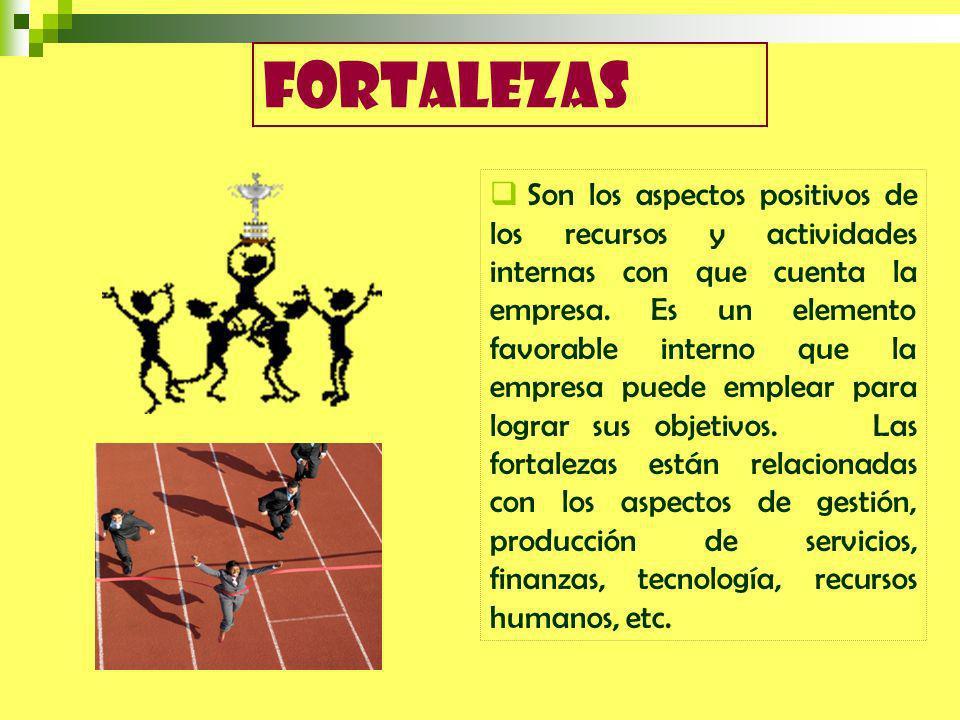 Son los aspectos positivos de los recursos y actividades internas con que cuenta la empresa.