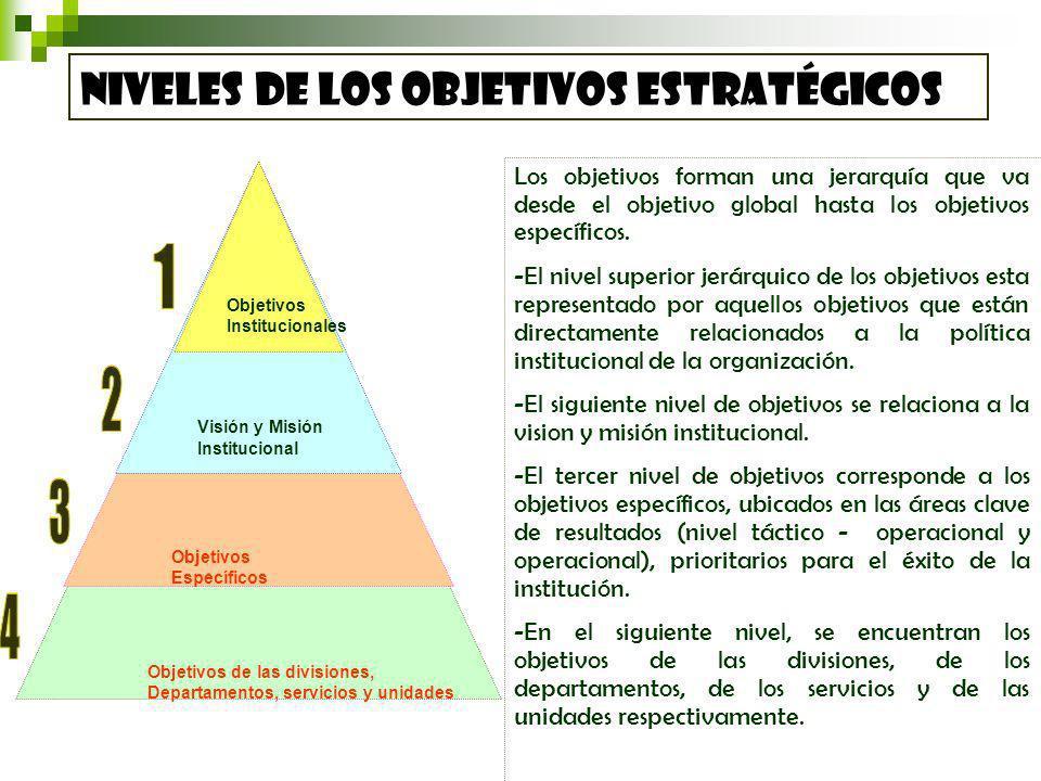 Los objetivos forman una jerarquía que va desde el objetivo global hasta los objetivos específicos. -El nivel superior jerárquico de los objetivos est