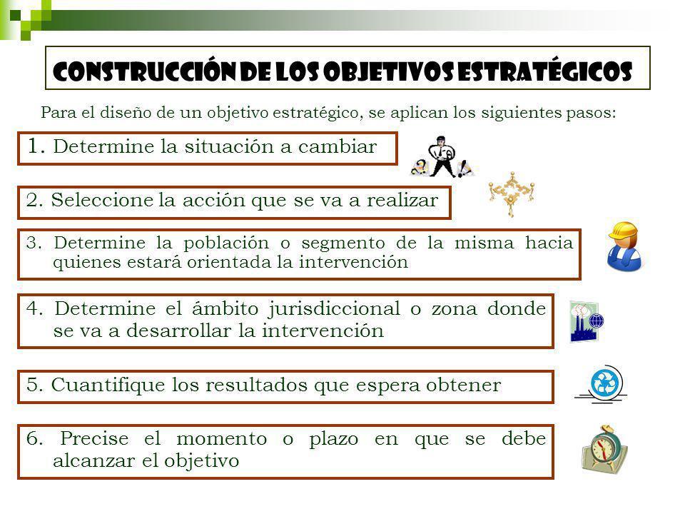 Para el diseño de un objetivo estratégico, se aplican los siguientes pasos: 6.