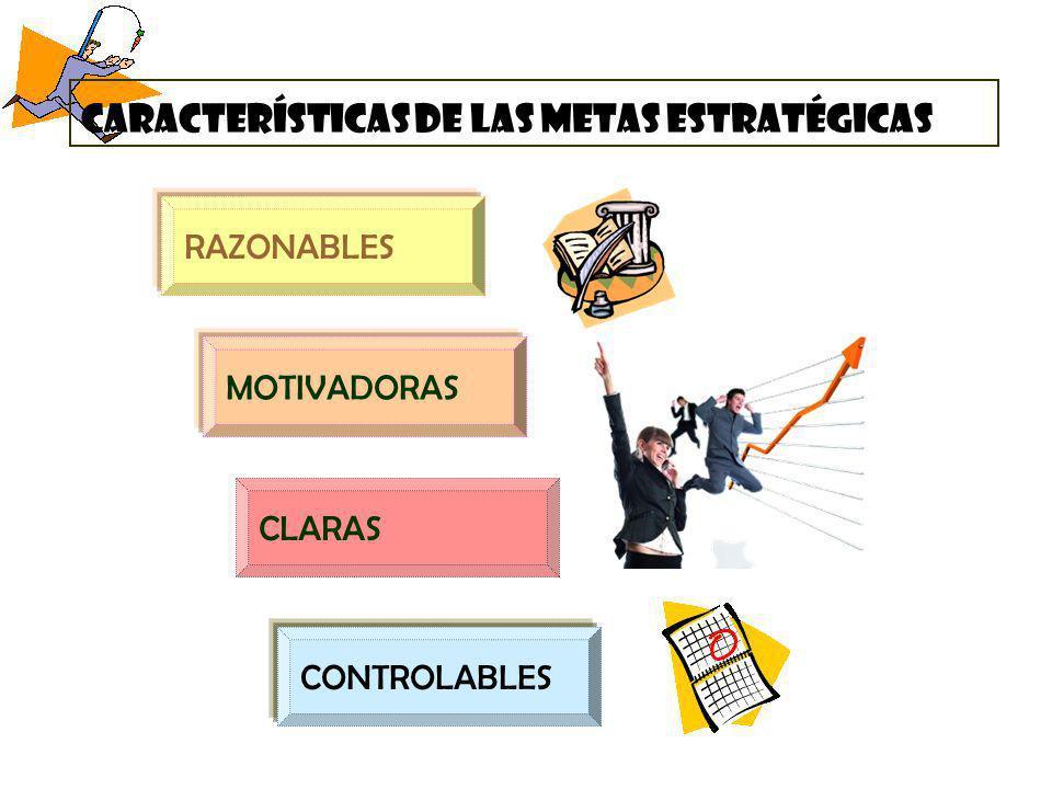 Características de las Metas estratégicas RAZONABLES MOTIVADORAS CLARAS CONTROLABLES