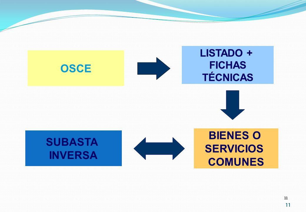 11 BIENES O SERVICIOS COMUNES OSCE LISTADO + FICHAS TÉCNICAS SUBASTA INVERSA