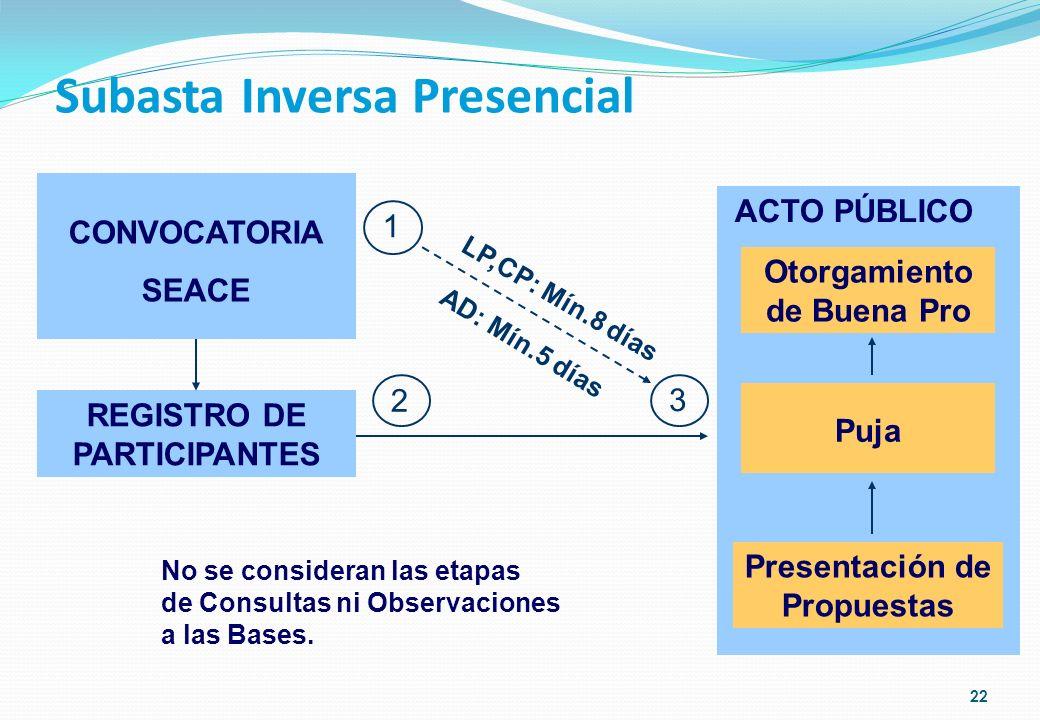 Subasta Inversa Presencial 22 CONVOCATORIA SEACE REGISTRO DE PARTICIPANTES Presentación de Propuestas Puja Otorgamiento de Buena Pro 2 3 1 LP,CP: Mín.