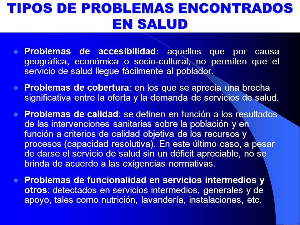 TIPOS DE PROBLEMAS ENCONTRADOS EN SALUD Problemas de accesibilidad: aquellos que por causa geográfica, económica o socio-cultural, no permiten que el