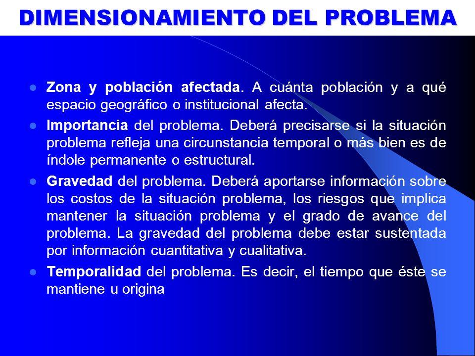 DIMENSIONAMIENTO DEL PROBLEMA Zona y población afectada. A cuánta población y a qué espacio geográfico o institucional afecta. Importancia del problem