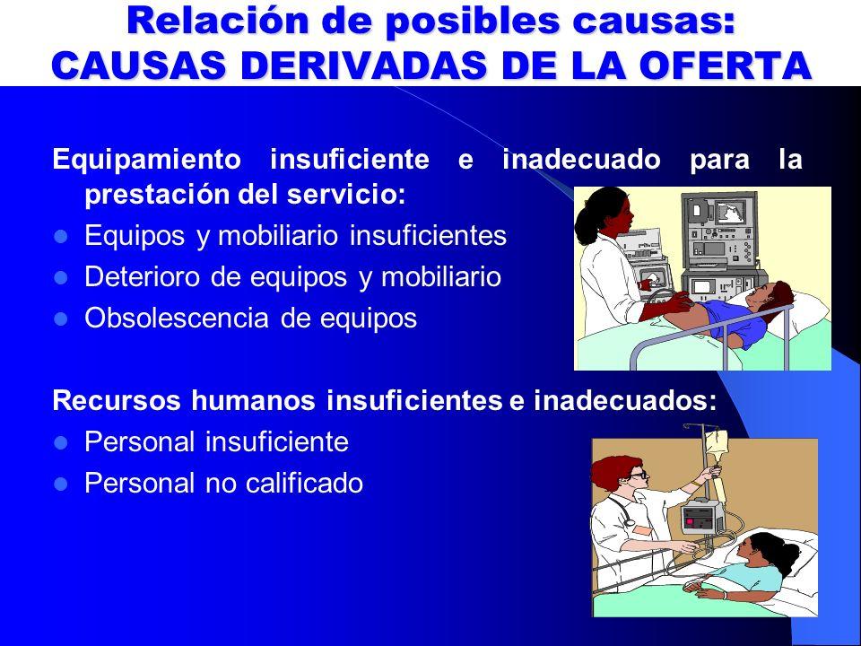 Relación de posibles causas: CAUSAS DERIVADAS DE LA OFERTA Equipamiento insuficiente e inadecuado para la prestación del servicio: Equipos y mobiliari