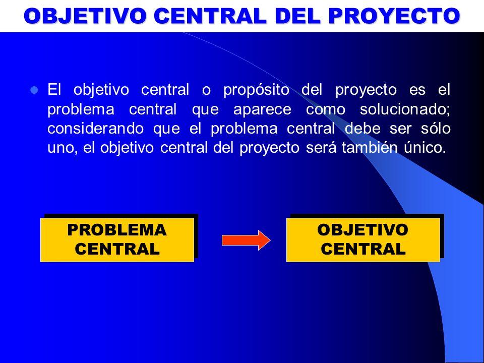 OBJETIVO CENTRAL DEL PROYECTO El objetivo central o propósito del proyecto es el problema central que aparece como solucionado; considerando que el pr