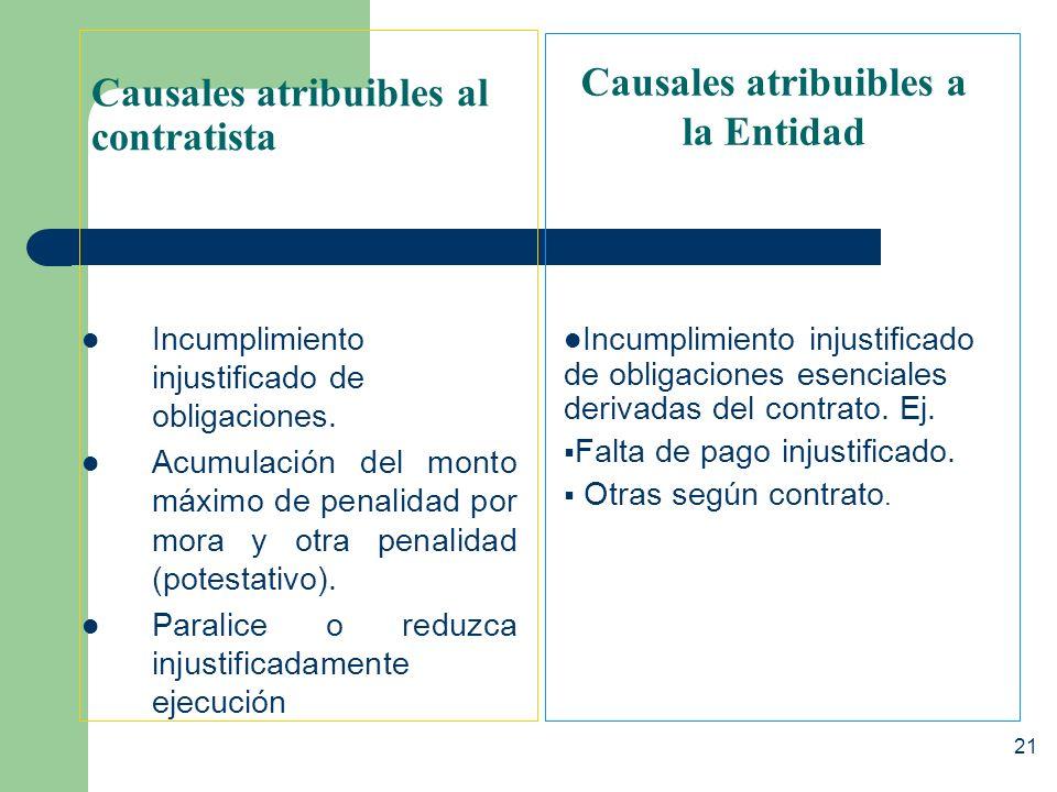 Resolución de contrato En cuanto a las causales: o Cualquiera de las partes podrá resolver, sin responsabilidad, en caso fortuito o fuerza mayor que i
