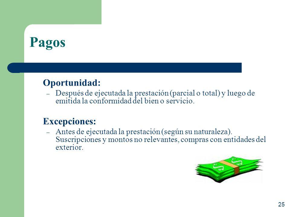 24 Culminación del contrato Recepción y conformidad de la prestación (bienes, servicios u obras). Liquidación de la obra sin observaciones. De existir