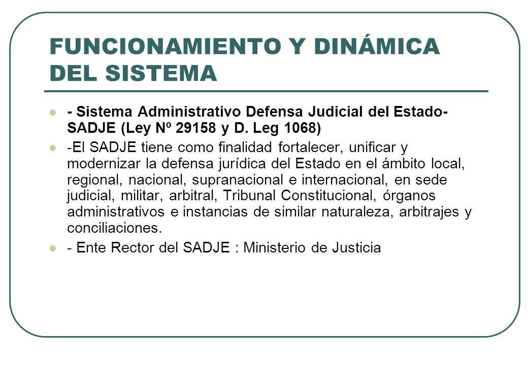 FUNCIONAMIENTO Y DINÁMICA DEL SISTEMA - Sistema Administrativo Defensa Judicial del Estado- SADJE (Ley Nº 29158 y D. Leg 1068) -El SADJE tiene como fi