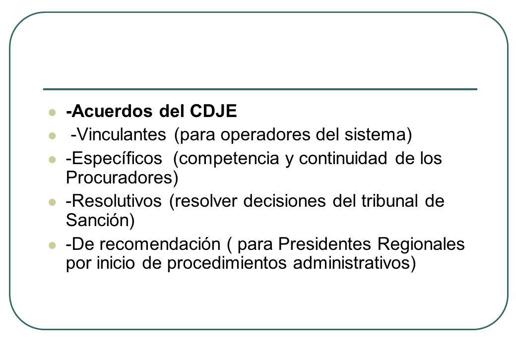 -Acuerdos del CDJE -Vinculantes (para operadores del sistema) -Específicos (competencia y continuidad de los Procuradores) -Resolutivos (resolver deci