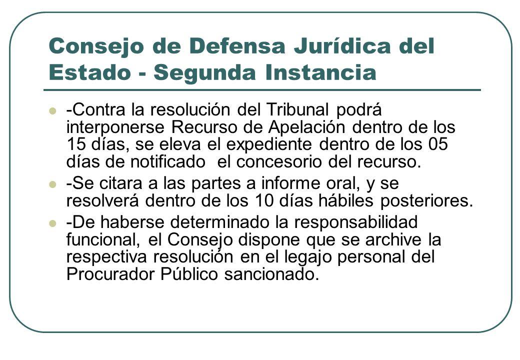 Consejo de Defensa Jurídica del Estado - Segunda Instancia -Contra la resolución del Tribunal podrá interponerse Recurso de Apelación dentro de los 15