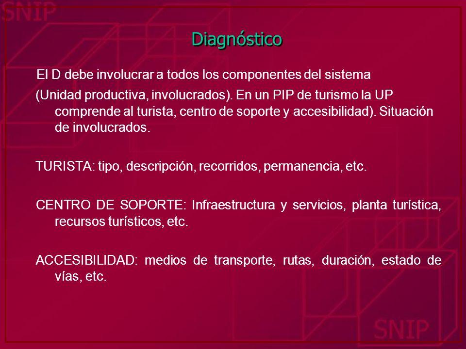 Diagnóstico El D debe involucrar a todos los componentes del sistema (Unidad productiva, involucrados). En un PIP de turismo la UP comprende al turist