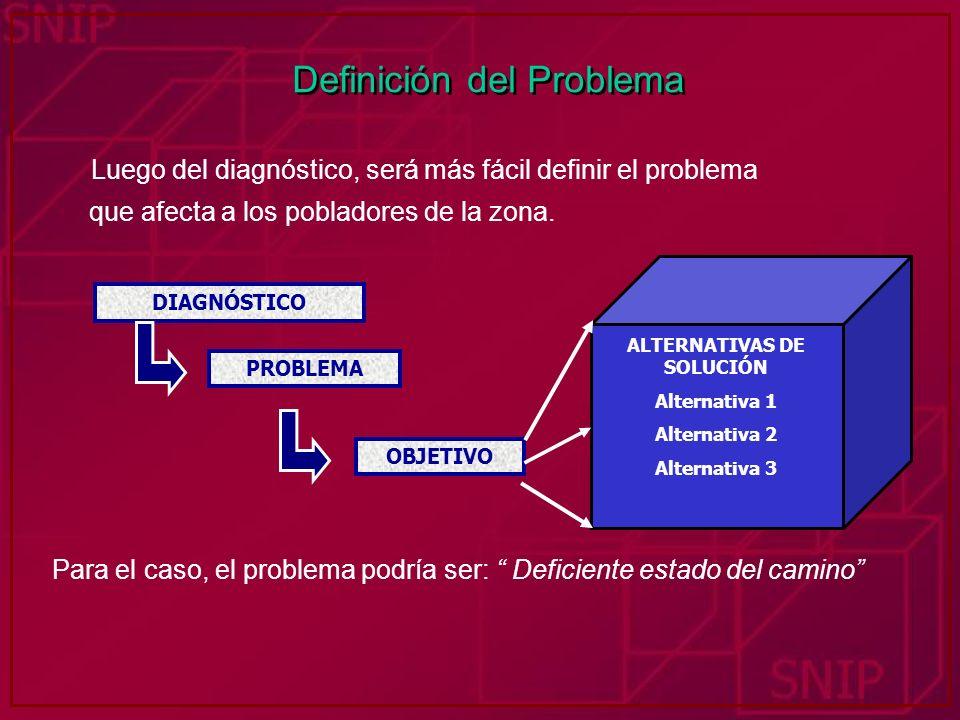 Definición del Problema Para el caso, el problema podría ser: Deficiente estado del camino DIAGNÓSTICO PROBLEMA OBJETIVO ALTERNATIVAS DE SOLUCIÓN Alte