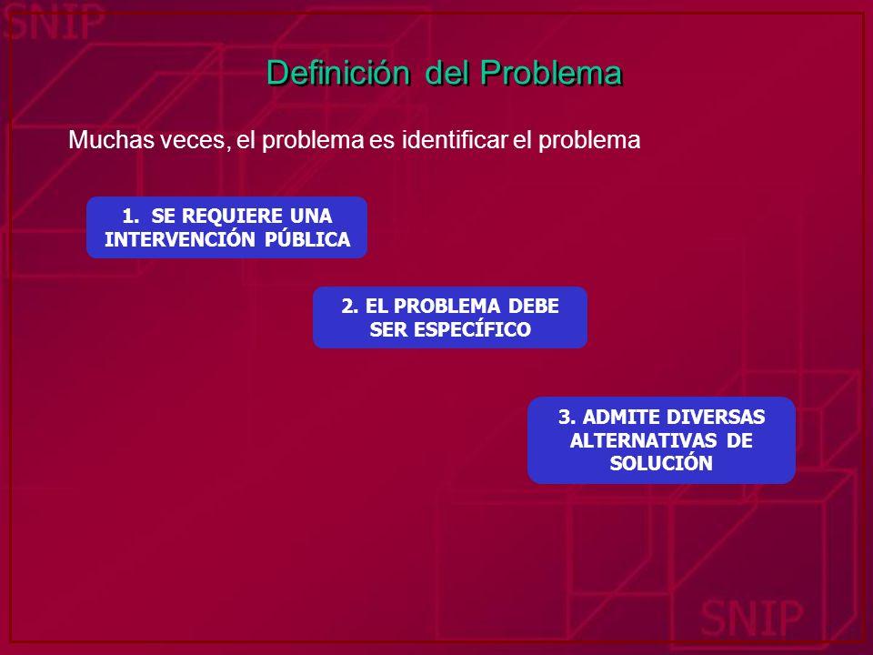 Definición del Problema Muchas veces, el problema es identificar el problema 1. SE REQUIERE UNA INTERVENCIÓN PÚBLICA 2. EL PROBLEMA DEBE SER ESPECÍFIC