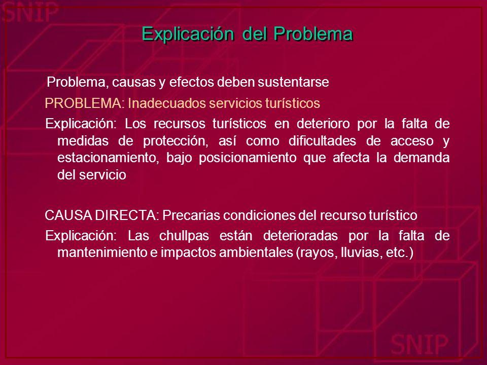 Explicación del Problema Problema, causas y efectos deben sustentarse PROBLEMA: Inadecuados servicios turísticos Explicación: Los recursos turísticos