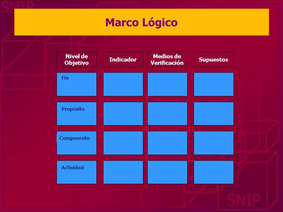 Marco Lógico Medios de Verificación SupuestosIndicador Fin Propósito Componente Actividad Nivel de Objetivo
