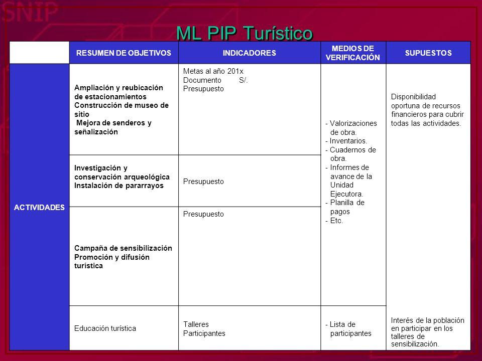 ML PIP Turístico RESUMEN DE OBJETIVOSINDICADORES MEDIOS DE VERIFICACIÓN SUPUESTOS ACTIVIDADES Ampliación y reubicación de estacionamientos Construcció
