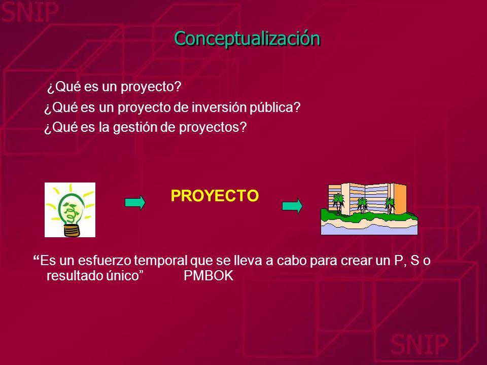 Conceptualización ¿Qué es un proyecto? ¿Qué es un proyecto de inversión pública? ¿Qué es la gestión de proyectos? IDEA PROYECTO Es un esfuerzo tempora