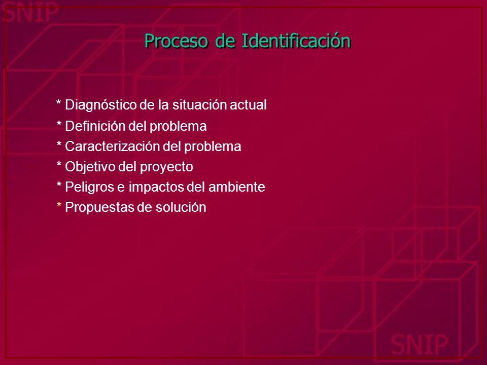 Proceso de Identificación * Diagnóstico de la situación actual * Definición del problema * Caracterización del problema * Objetivo del proyecto * Peli