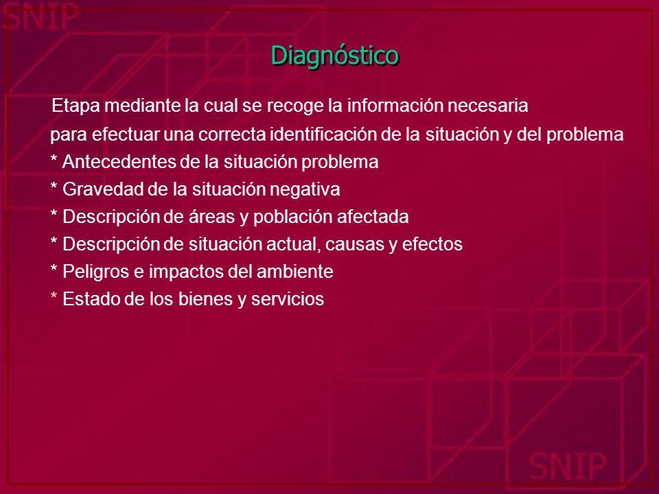 Diagnóstico Etapa mediante la cual se recoge la información necesaria para efectuar una correcta identificación de la situación y del problema * Antec