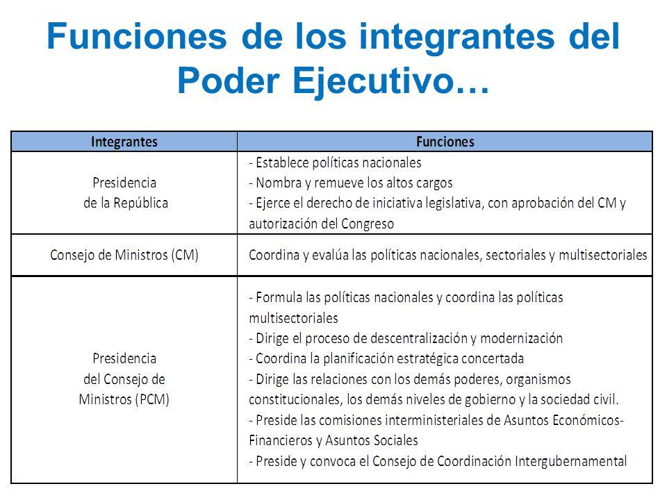 Funciones de los integrantes del Poder Ejecutivo…