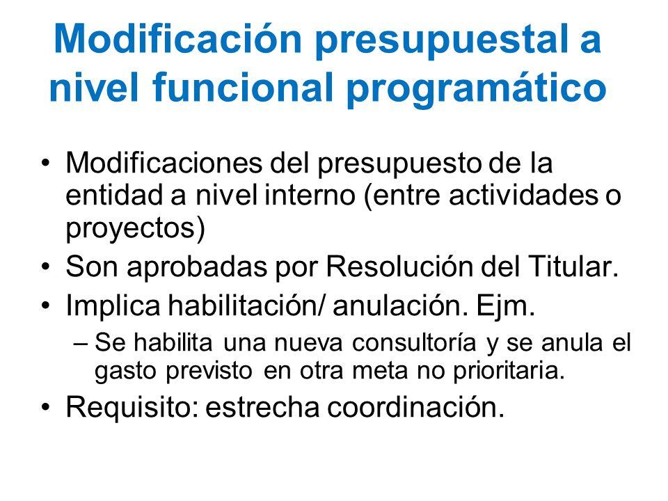 Modificación presupuestal a nivel funcional programático Modificaciones del presupuesto de la entidad a nivel interno (entre actividades o proyectos)