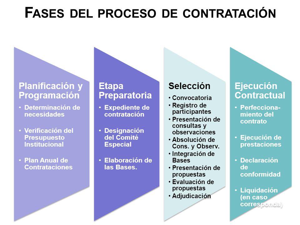 Planificación y Programación Determinación de necesidades Verificación del Presupuesto Institucional Plan Anual de Contrataciones Etapa Preparatoria E