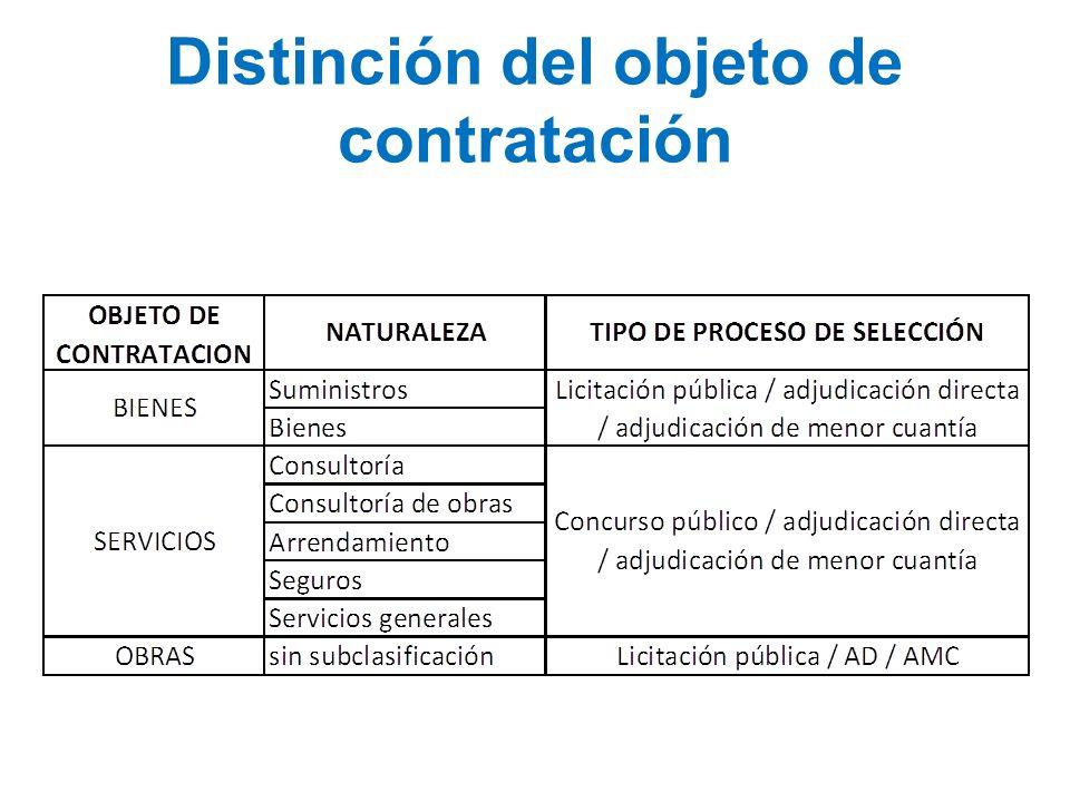 Distinción del objeto de contratación