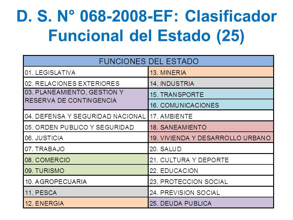 D. S. N° 068-2008-EF: Clasificador Funcional del Estado (25)