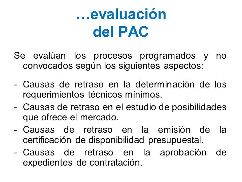 …evaluación del PAC Se evalúan los procesos programados y no convocados según los siguientes aspectos: -Causas de retraso en la determinación de los r