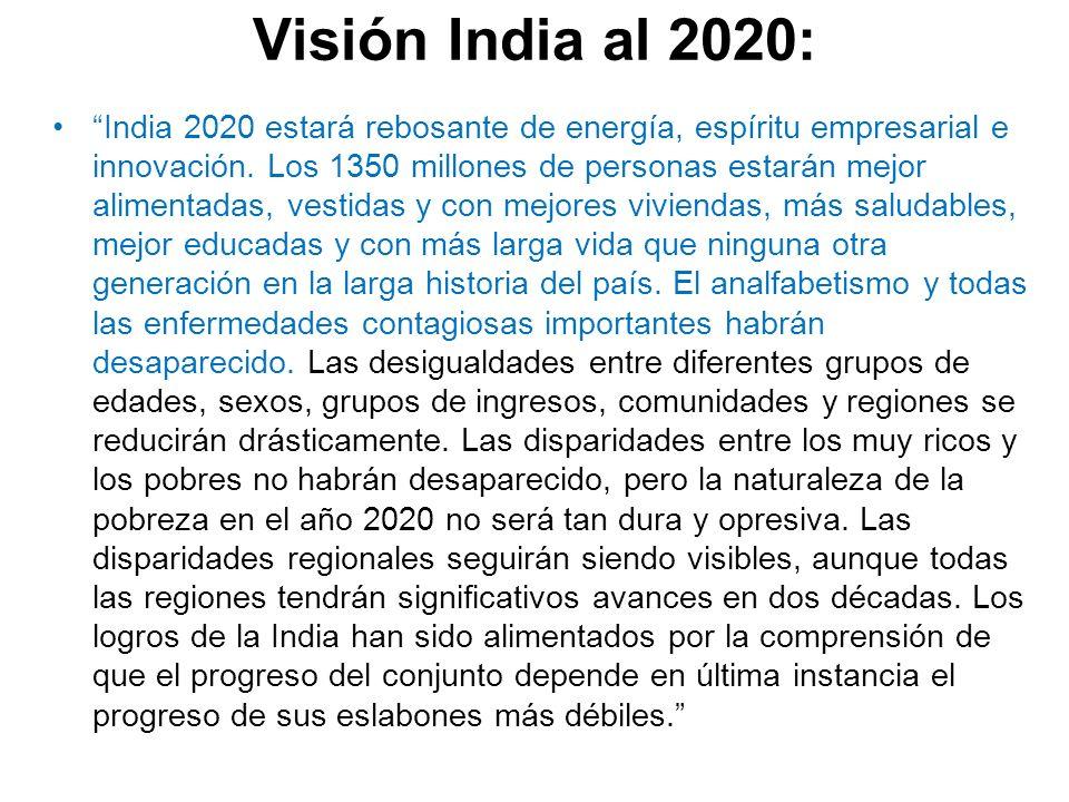 Visión India al 2020: India 2020 estará rebosante de energía, espíritu empresarial e innovación. Los 1350 millones de personas estarán mejor alimentad