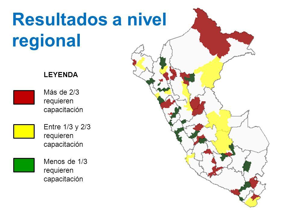 Programa de Articulado Nutricional: Focalización 1.Se efectúa la focalización geográfica (distritos más pobres, con indicadores adversos en pobreza extrema, desnutrición, necesidades básicas insatisfechas y violencia social).