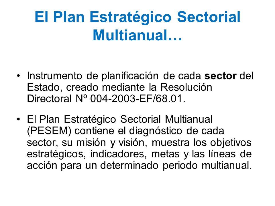 El Plan Estratégico Sectorial Multianual… Instrumento de planificación de cada sector del Estado, creado mediante la Resolución Directoral Nº 004-2003