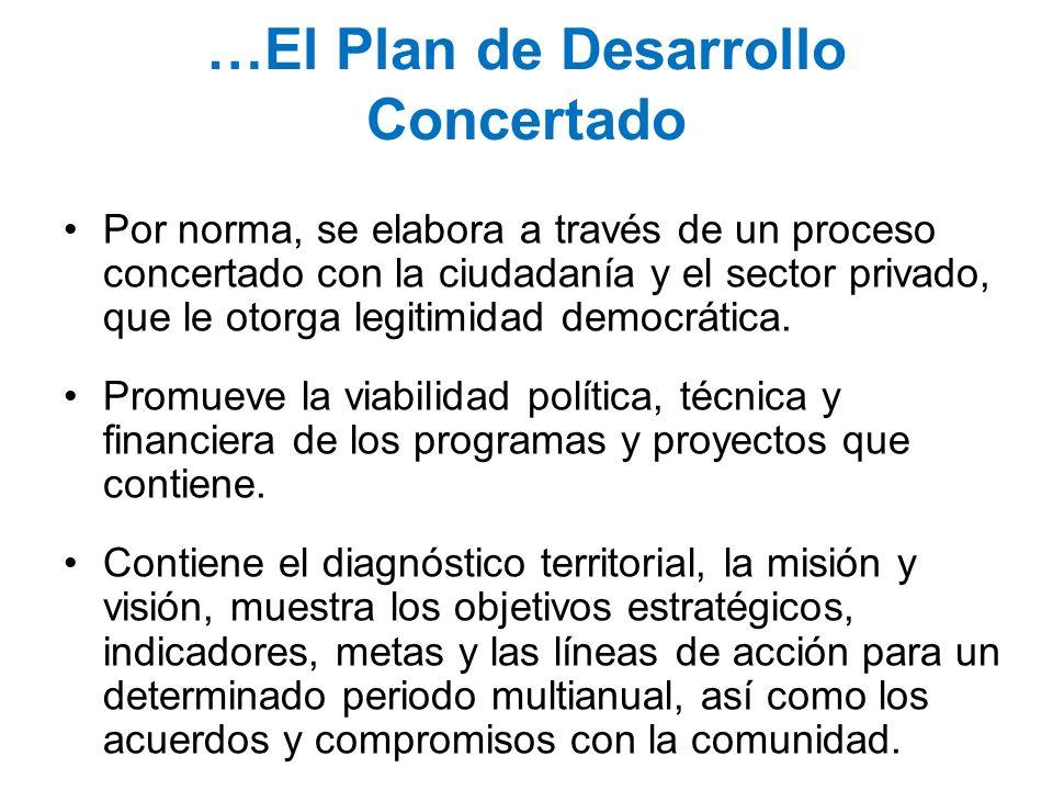 Por norma, se elabora a través de un proceso concertado con la ciudadanía y el sector privado, que le otorga legitimidad democrática. Promueve la viab