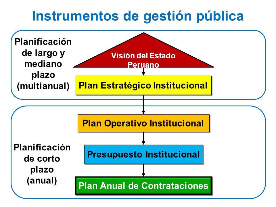 Instrumentos de gestión pública Planificación de largo y mediano plazo (multianual) Planificación de corto plazo (anual) Plan Anual de Contrataciones Presupuesto Institucional Plan Operativo Institucional Plan Estratégico Institucional Visión del Estado Peruano