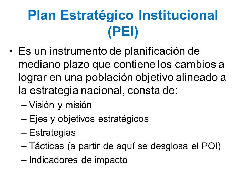 Plan Estratégico Institucional (PEI) Es un instrumento de planificación de mediano plazo que contiene los cambios a lograr en una población objetivo a