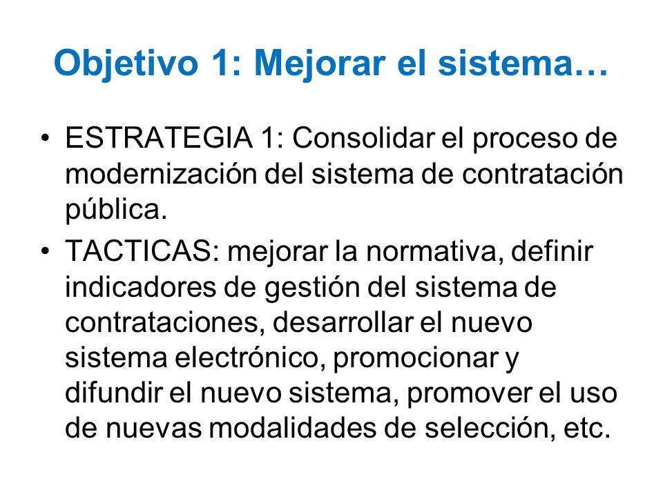 Objetivo 1: Mejorar el sistema… ESTRATEGIA 1: Consolidar el proceso de modernización del sistema de contratación pública. TACTICAS: mejorar la normati