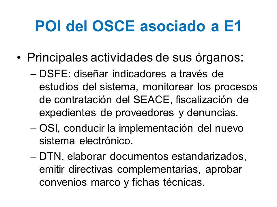 POI del OSCE asociado a E1 Principales actividades de sus órganos: –DSFE: diseñar indicadores a través de estudios del sistema, monitorear los proceso