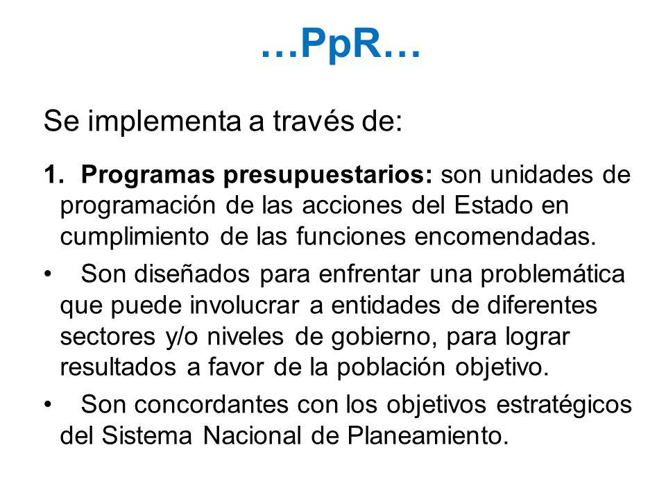 …PpR… Se implementa a través de: 1.Programas presupuestarios: son unidades de programación de las acciones del Estado en cumplimiento de las funciones